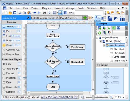 Software Flowchart Gratis Terbaik